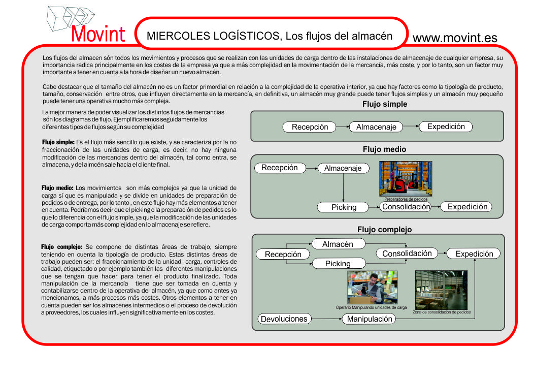 ARTICLE FLUXES MOSTRA web